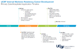 Primary Care and Hospitalist timeline