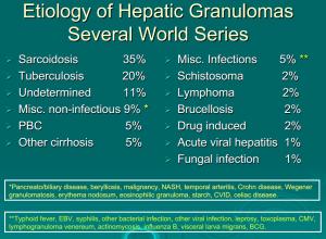 hepatic granulomas