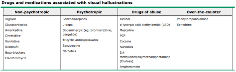 Visual Hallucinations.jpg