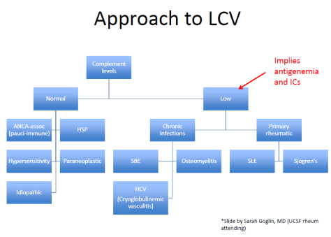 LCV.png